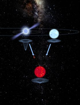 Artist's impression showing the pulsar and inner white dwarf (upper two stars) falling in the curved spacetime of the outer white dwarf (lower star). The grids show each star's contribution to the overall spacetime curvature and emphasize in particular th